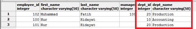 Relasi transitif terhadap kolom employee_id -> dept_id -> dept_name menyalahi bentuk normalisasi 3NF
